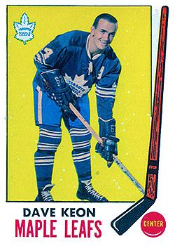 51 TORO Dave Keon