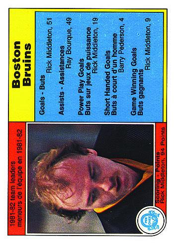 6 BOST Rick Middleton